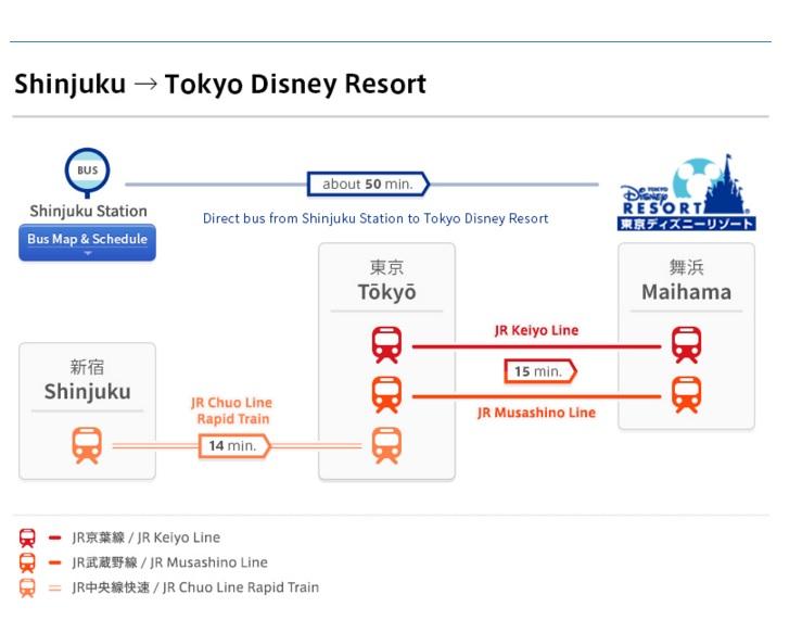 วิธีแรก ที่มา:http://www.tokyodisneyresort.jp/en/access/