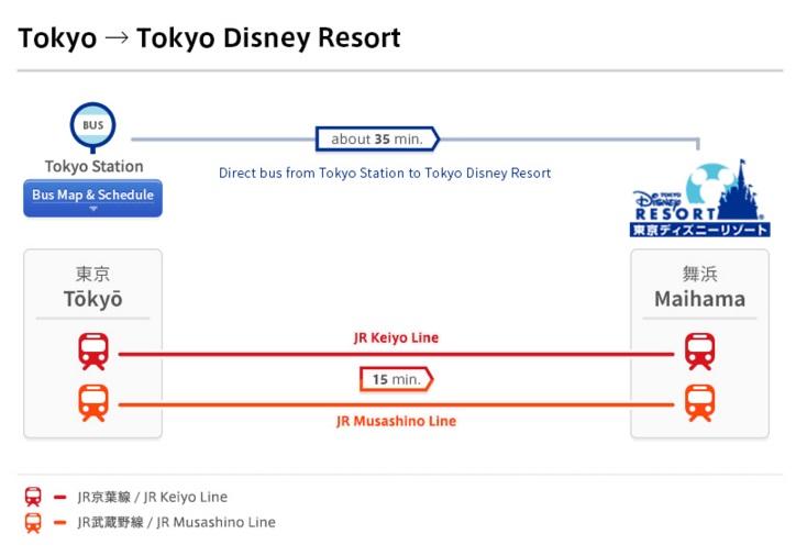 วิธีที่ 2 ที่มา http://www.tokyodisneyresort.jp/en/access/